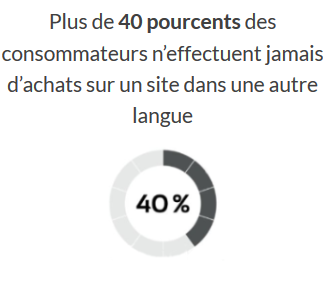 site multilingue